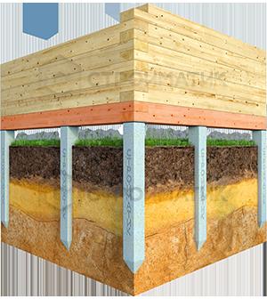 Фундамент для дома или бани из бруса