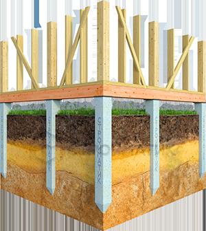 Фундамент каркасного дома или бани