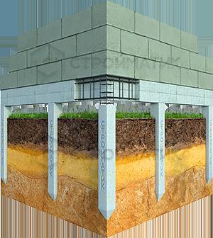 Фундамент с ростверком для дома или бани