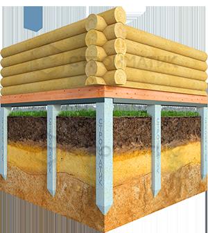 Фундамент с обвязкой швеллером для дома